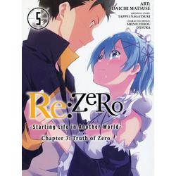 Re-Zero (Коллекция постеров) | Жизнь с нуля в альтернативном мире