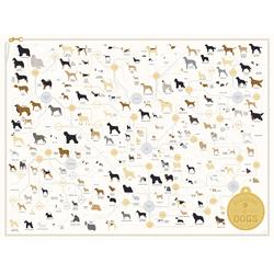 Diagram of dogs | Диаграмма собак
