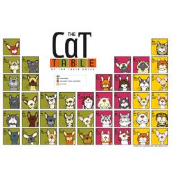 Cat: Table | Таблица Кошек