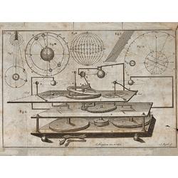 Steampunk | Стимпанк
