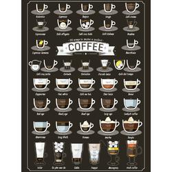 Coffee | Виды Кофе