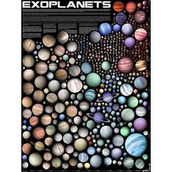 Space: Exoplanets | Космос: Экзопланеты