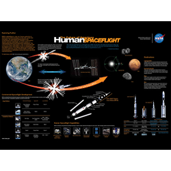Space: Plakat | Космический Плакат