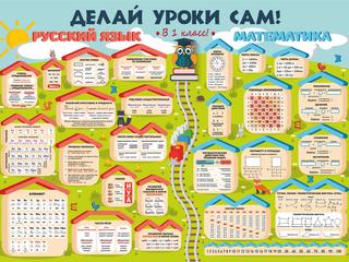 Категория постеров и плакатов Правила