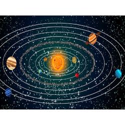 Solar System   Солнечная Система