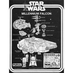 Star Wars: Millenium Falcon | Звездные войны: Тысячелетний сокол