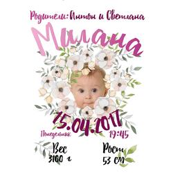 Постер-метрика для девочки №4 (с фотографией)