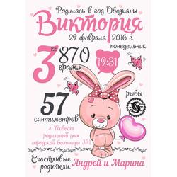 Постер-метрика для девочки №8