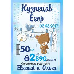 Постер-метрика для мальчика №9