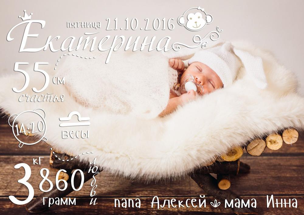 Постер-метрика для девочки №12 (с фотографией)