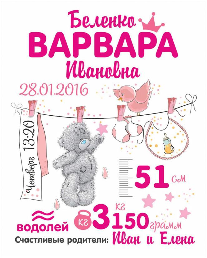 Постер-метрика для девочки №15