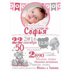 Постер-метрика для девочки №17 (с фотографией)