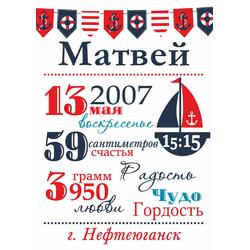 Постер-метрика для мальчика №16