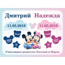 Постер-метрика для двоих детей №1