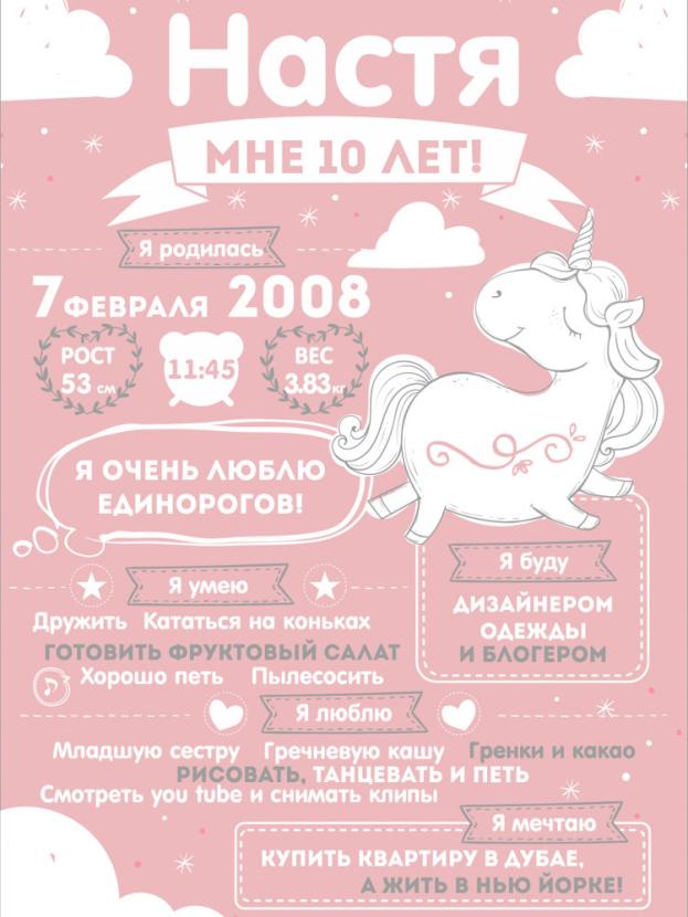 Постер достижений для девочки №5