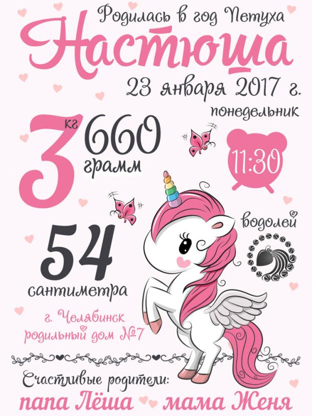 Постер-метрика для девочки №18