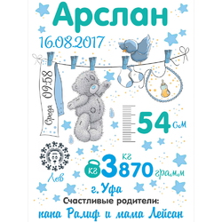 Постер-метрика для мальчика №22