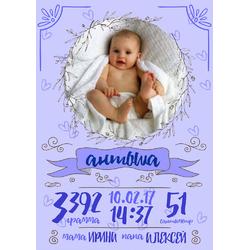 Постер-метрика для мальчика №3 (с фотографией)