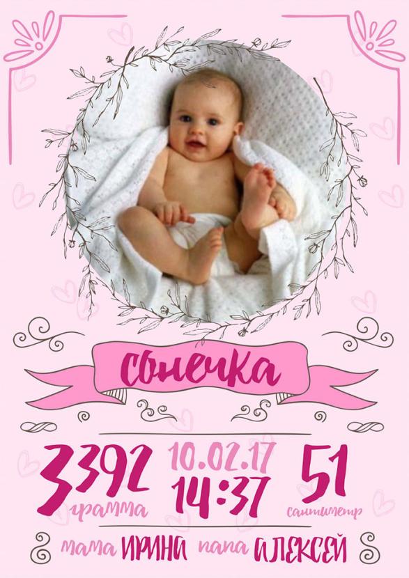 Постер-метрика для девочки №3 (с фотографией)