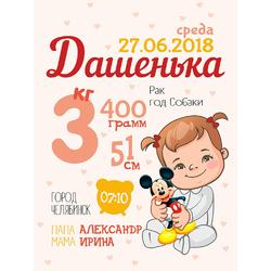 Постер-метрика для девочки №19