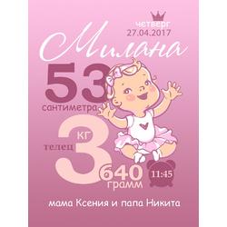 Постер-метрика для девочки №20