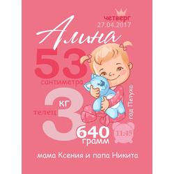 Постер-метрика для девочки №21