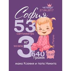 Постер-метрика для девочки №22