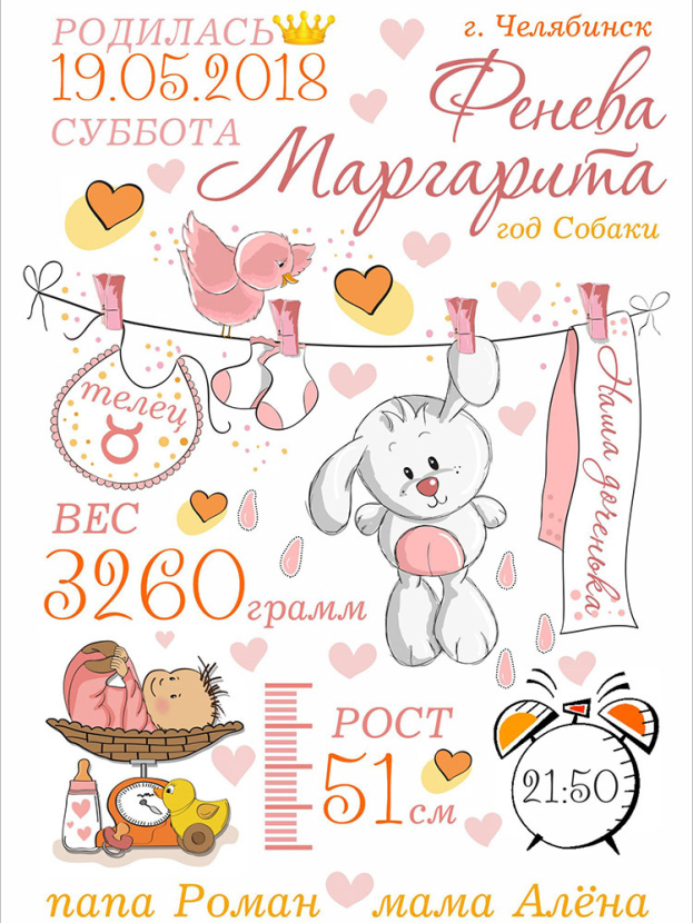 Постер-метрика для девочки №23