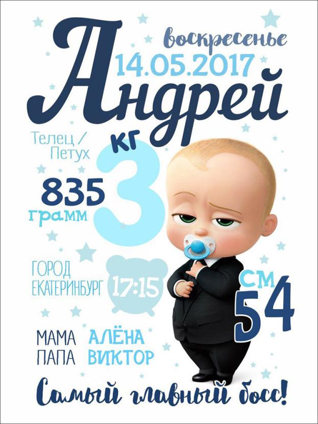 Постер-метрика для мальчика №28