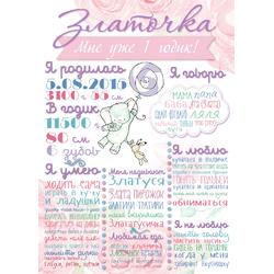 Постер достижений для девочки №1