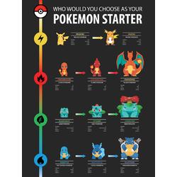 Pokemon Starter | Покемоны