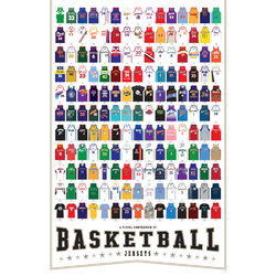 Basketball: Jerseys | Баскетбольные формы